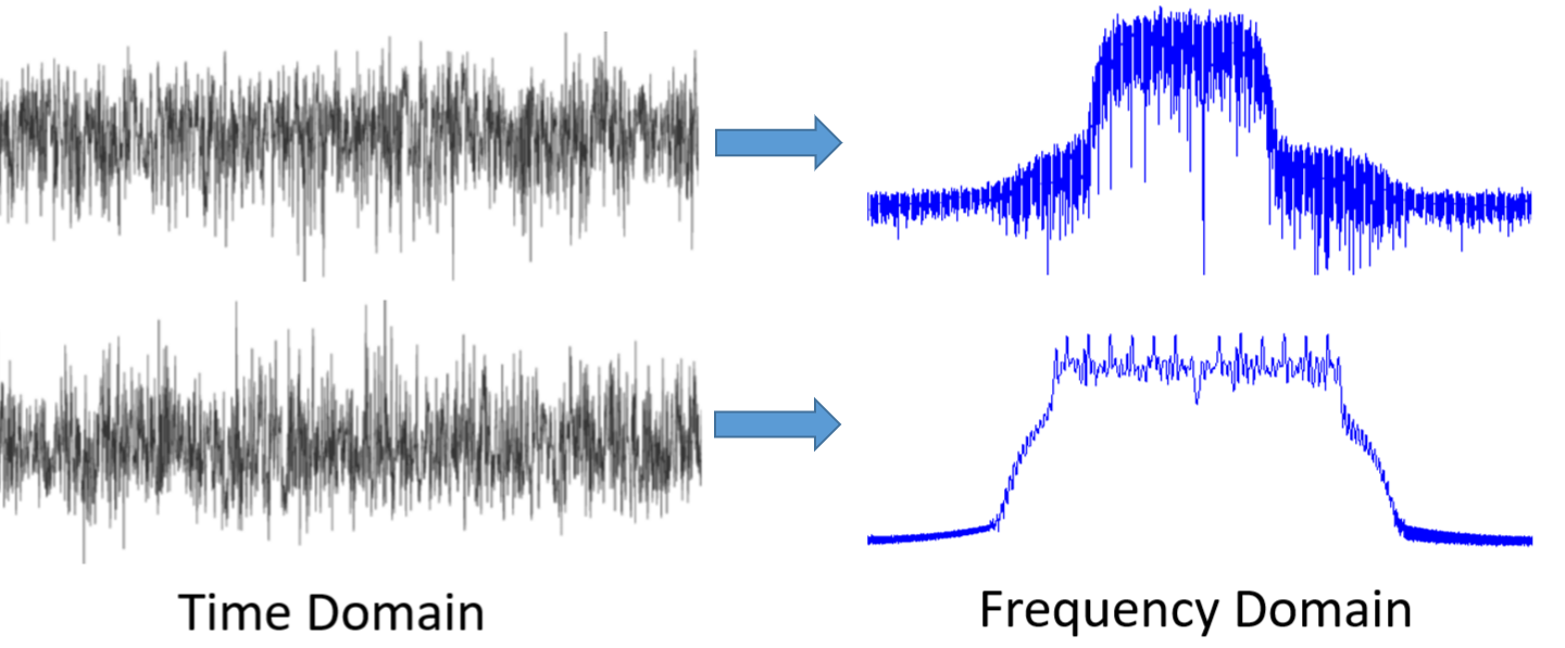 ../_images/time_and_freq_domain_example_signals.png